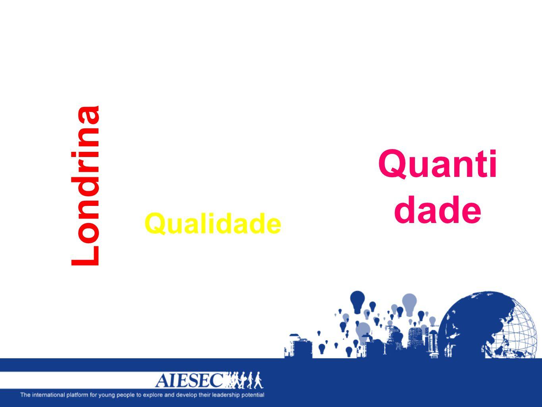 Londrina Quanti dade Qualidade