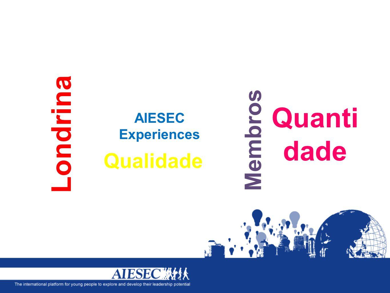 AIESEC Experiences Membros Londrina Quanti dade Qualidade