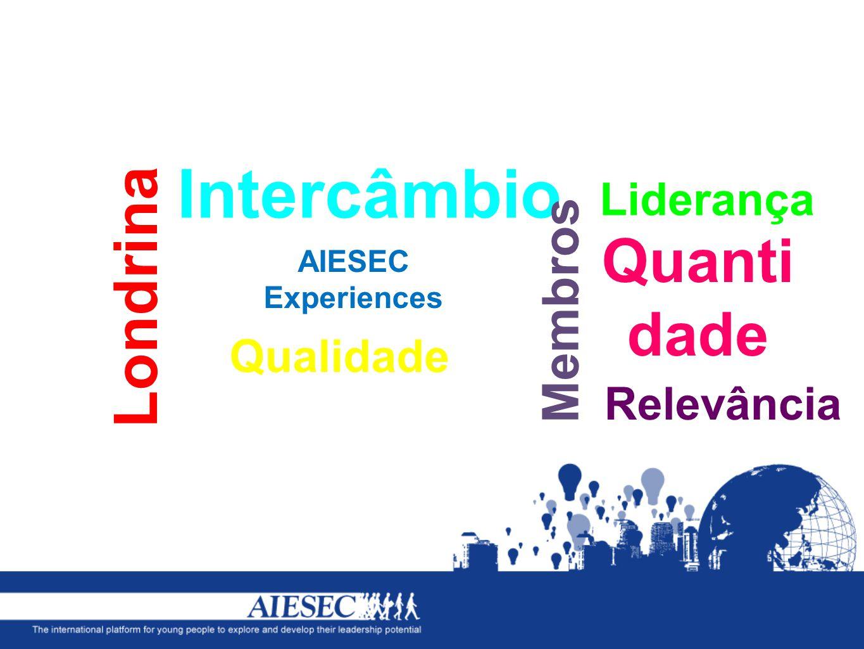 Intercâmbio AIESEC Experiences Membros Londrina Liderança Quanti dade Qualidade Relevância