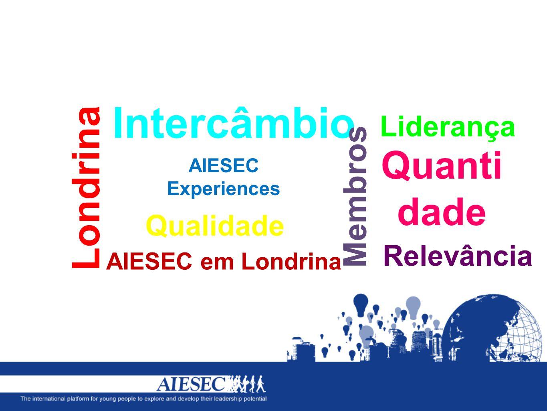 AIESEC em Londrina Intercâmbio AIESEC Experiences Membros Londrina Liderança Quanti dade Qualidade Relevância