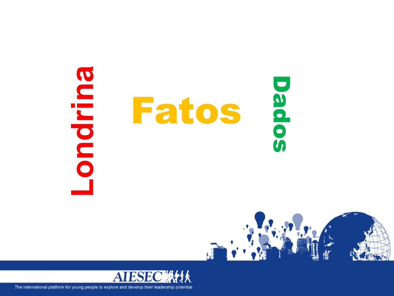 Londrina Dados Fatos