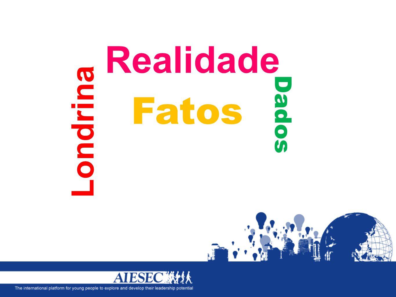 Londrina Dados Fatos Realidade