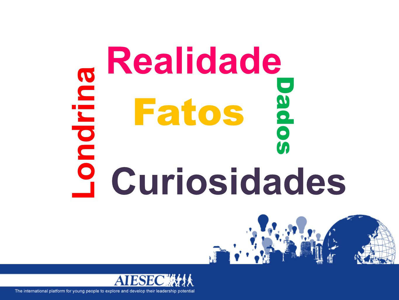 Londrina Dados Fatos Curiosidades Realidade