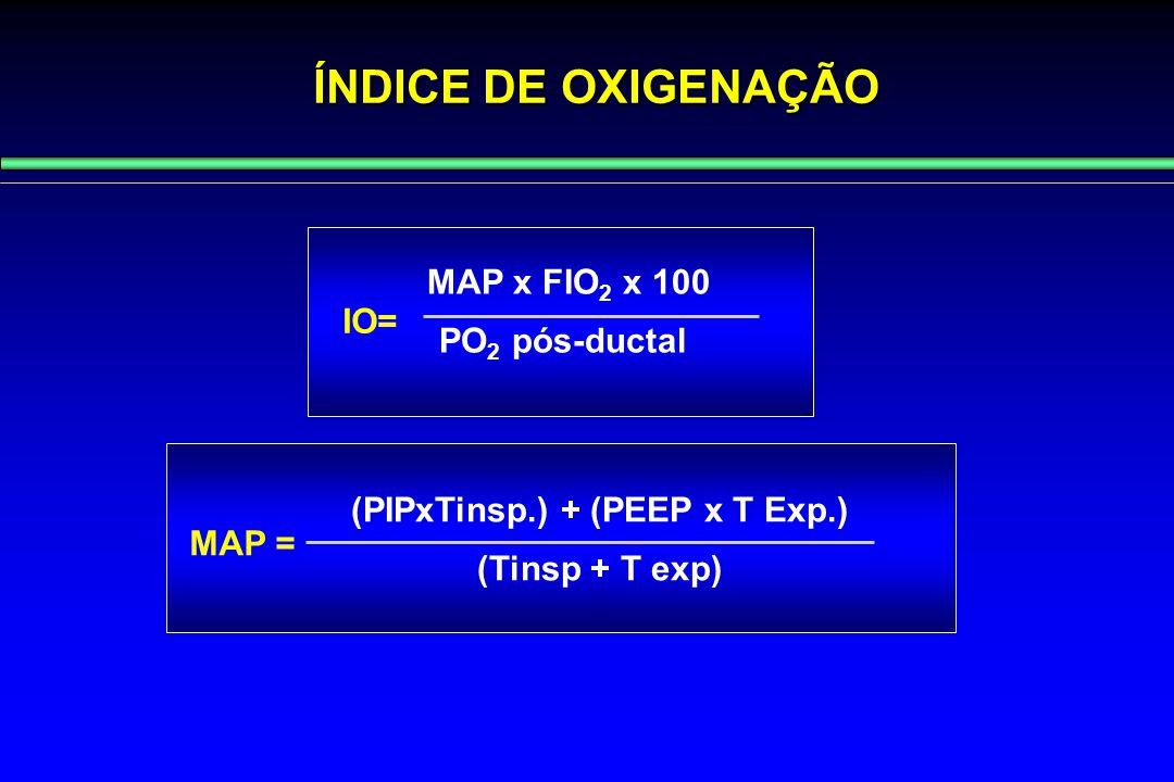 ÍNDICE DE OXIGENAÇÃO MAP x FIO 2 x 100 PO 2 pós-ductal MAP = (PIPxTinsp.) + (PEEP x T Exp.) (Tinsp + T exp) IO=