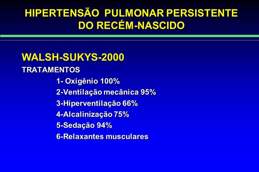 HIPERTENSÃO PULMONAR PERSISTENTE DO RECÉM-NASCIDO WALSH-SUKYS-2000TRATAMENTOS 1- Oxigênio 100% 2-Ventilação mecânica 95% 3-Hiperventilação 66% 4-Alcal