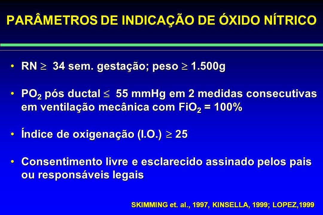 PARÂMETROS DE INDICAÇÃO DE ÓXIDO NÍTRICO RN  34 sem. gestação; peso  1.500gRN  34 sem. gestação; peso  1.500g PO 2 pós ductal  55 mmHg em 2 medid