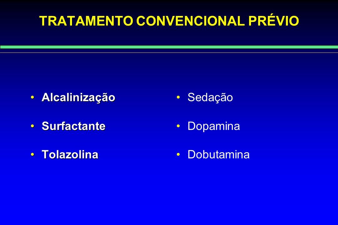 TRATAMENTO CONVENCIONAL PRÉVIO AlcalinizaçãoAlcalinização SurfactanteSurfactante TolazolinaTolazolina Sedação Dopamina Dobutamina
