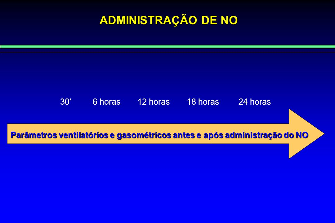 ADMINISTRAÇÃO DE NO Parâmetros ventilatórios e gasométricos antes e após administração do NO 30'6 horas12 horas18 horas24 horas