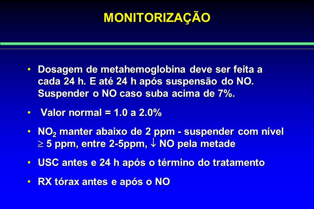 MONITORIZAÇÃO Dosagem de metahemoglobina deve ser feita a cada 24 h. E até 24 h após suspensão do NO. Suspender o NO caso suba acima de 7%.Dosagem de