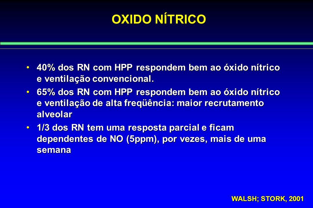 OXIDO NÍTRICO 40% dos RN com HPP respondem bem ao óxido nítrico e ventilação convencional.40% dos RN com HPP respondem bem ao óxido nítrico e ventilaç