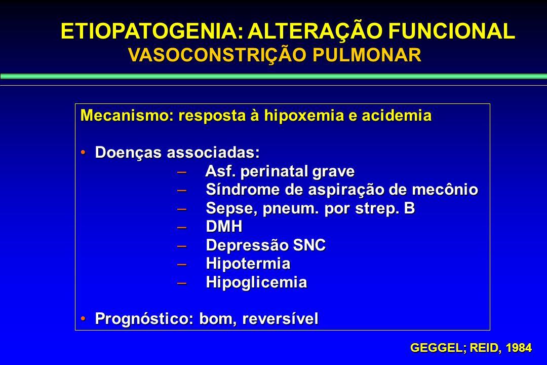 ETIOPATOGENIA: ALTERAÇÃO FUNCIONAL Mecanismo: resposta à hipoxemia e acidemia Doenças associadas: Doenças associadas: – Asf. perinatal grave – Síndrom