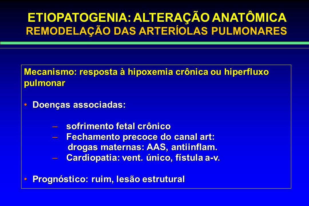 ETIOPATOGENIA: ALTERAÇÃO ANATÔMICA REMODELAÇÃO DAS ARTERÍOLAS PULMONARES Mecanismo: resposta à hipoxemia crônica ou hiperfluxo pulmonar Doenças associ