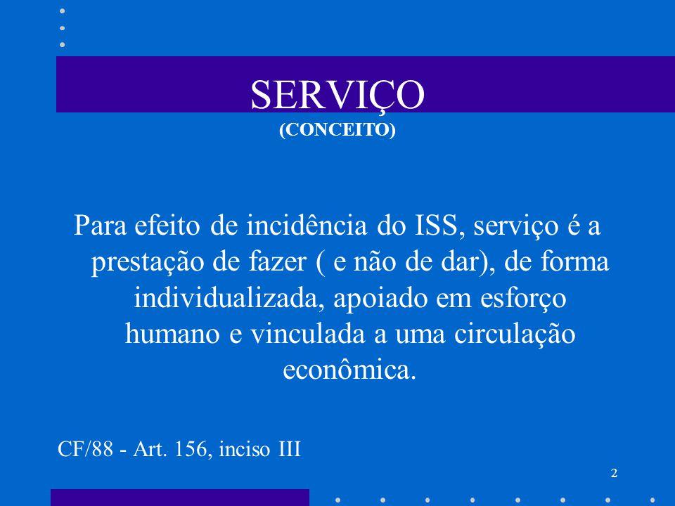 3 LISTA DE SERVIÇOS Só estão sujeitos ao ISS, os serviços presentes na LISTA ANEXA A LC Nº 116/03.