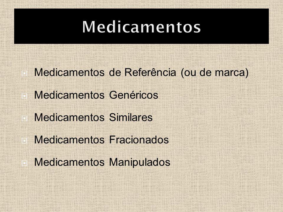  Medicamentos de Referência (ou de marca)  Medicamentos Genéricos  Medicamentos Similares  Medicamentos Fracionados  Medicamentos Manipulados