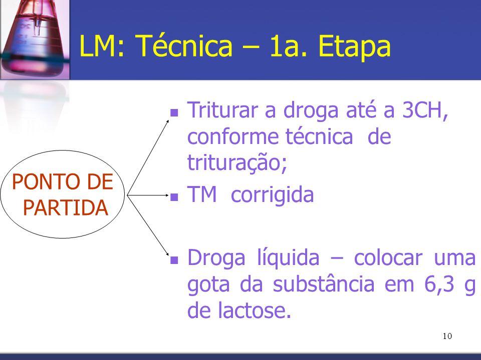 10 LM: Técnica – 1a. Etapa PONTO DE PARTIDA Triturar a droga até a 3CH, conforme técnica de trituração; TM corrigida Droga líquida – colocar uma gota