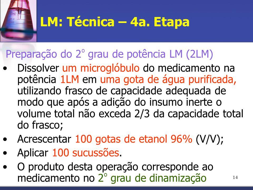 14 LM: Técnica – 4a. Etapa Preparação do 2 º grau de potência LM (2LM) Dissolver um microglóbulo do medicamento na potência 1LM em uma gota de água pu
