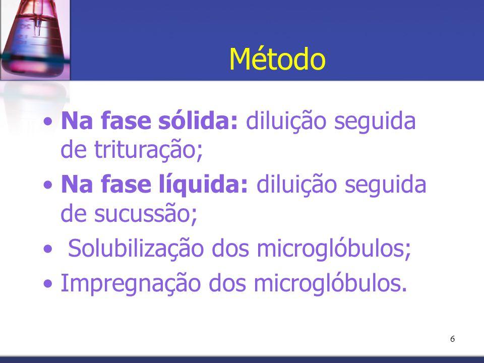 6 Método Na fase sólida: diluição seguida de trituração; Na fase líquida: diluição seguida de sucussão; Solubilização dos microglóbulos; Impregnação d