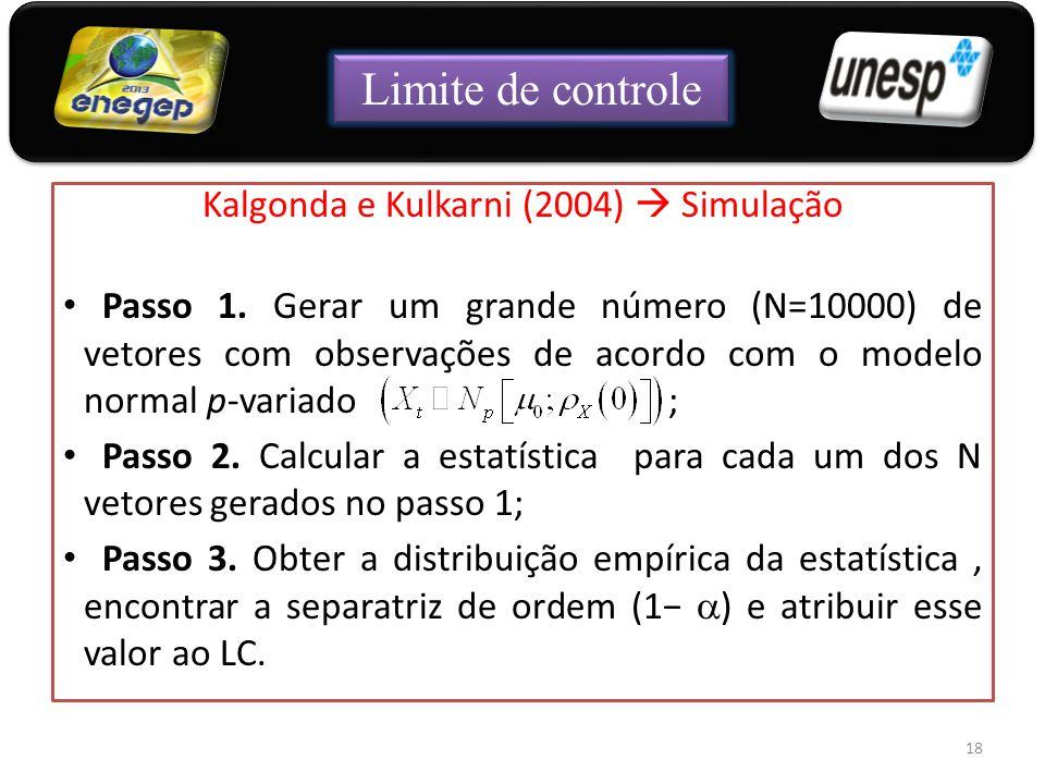 18 Limite de controle Kalgonda e Kulkarni (2004)  Simulação Passo 1. Gerar um grande número (N=10000) de vetores com observações de acordo com o mode
