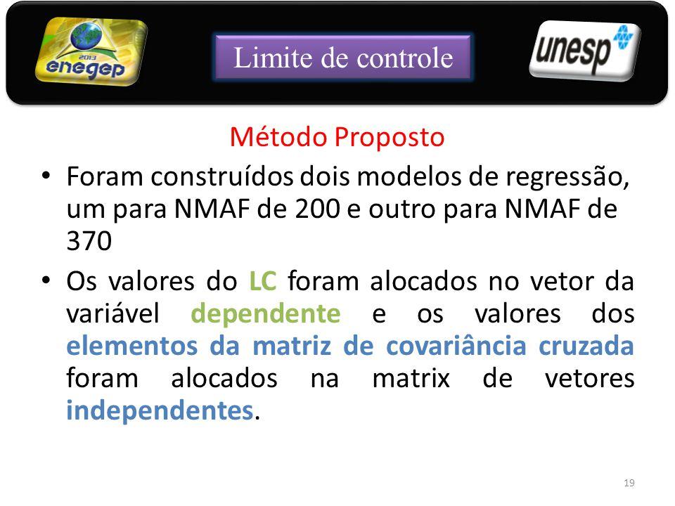 Método Proposto Foram construídos dois modelos de regressão, um para NMAF de 200 e outro para NMAF de 370 Os valores do LC foram alocados no vetor da