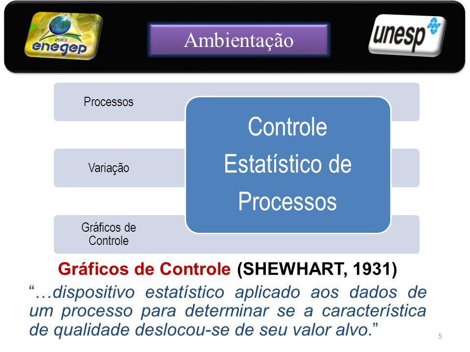"""Gráficos de Controle (SHEWHART, 1931) """"…dispositivo estatístico aplicado aos dados de um processo para determinar se a característica de qualidade des"""
