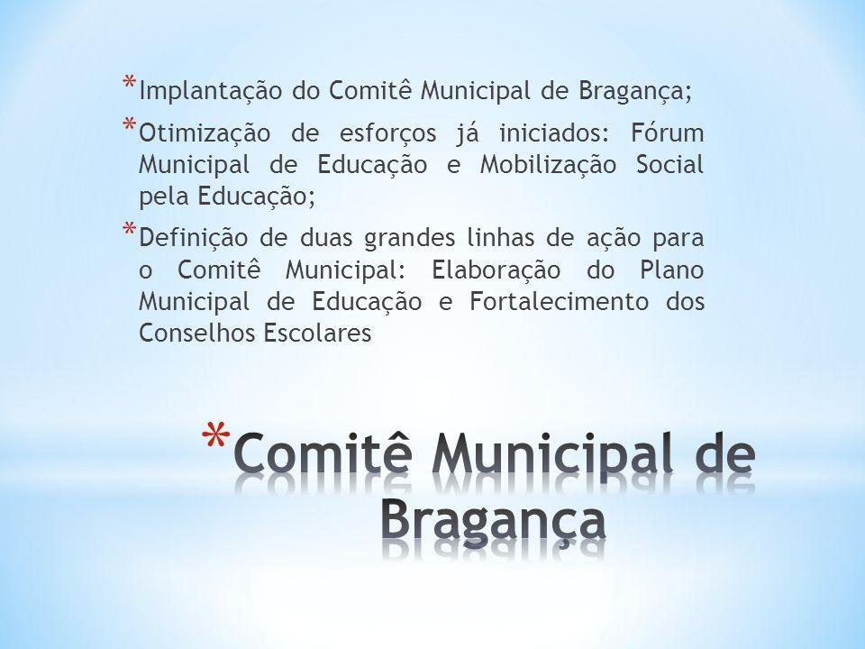AtividadeMêsResponsável Elaboração do Diagnóstico das Redes Municipal, Estadual e Superior.