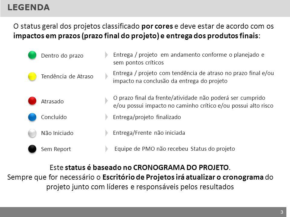 3 O status geral dos projetos classificado por cores e deve estar de acordo com os impactos em prazos (prazo final do projeto) e entrega dos produtos