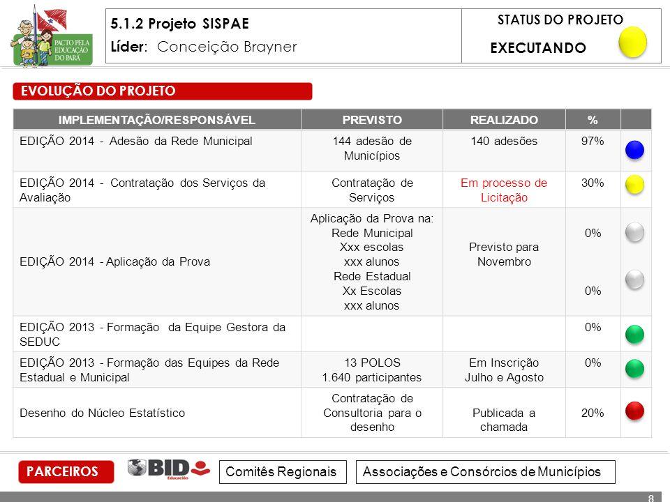 8 STATUS DO PROJETO PARCEIROS EVOLUÇÃO DO PROJETO 5.1.2 Projeto SISPAE Líder : Conceição Brayner EXECUTANDO Associações e Consórcios de MunicípiosComi