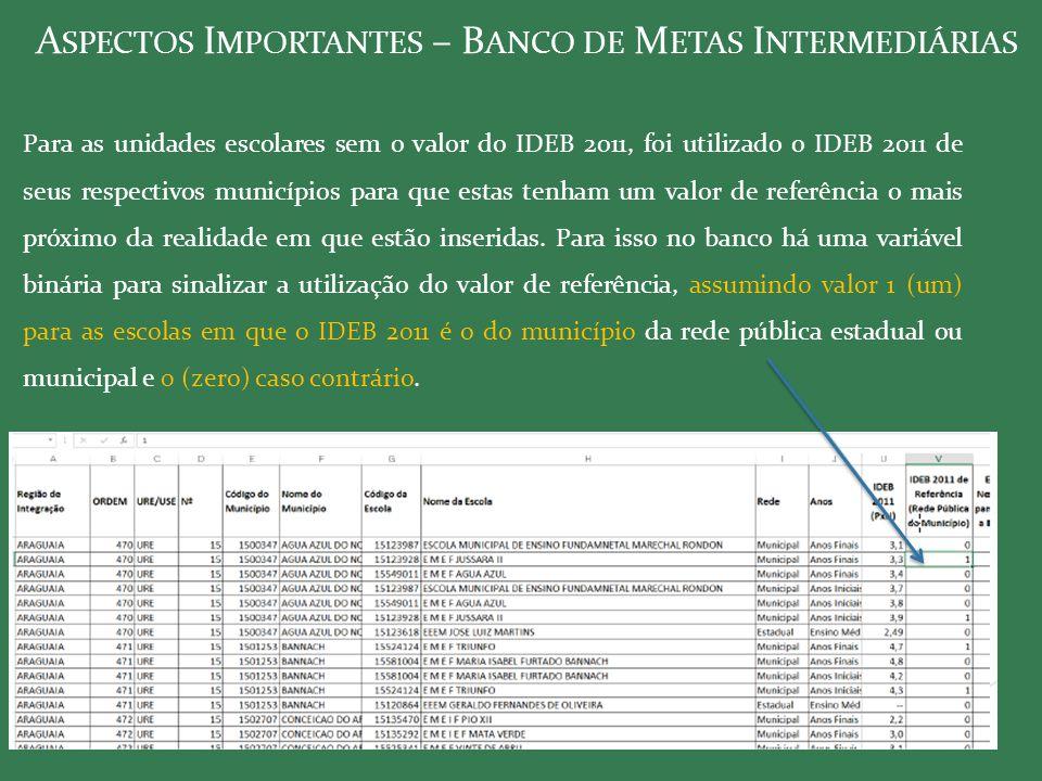 A SPECTOS I MPORTANTES – B ANCO DE M ETAS I NTERMEDIÁRIAS Para as unidades escolares sem o valor do IDEB 2011, foi utilizado o IDEB 2011 de seus respe