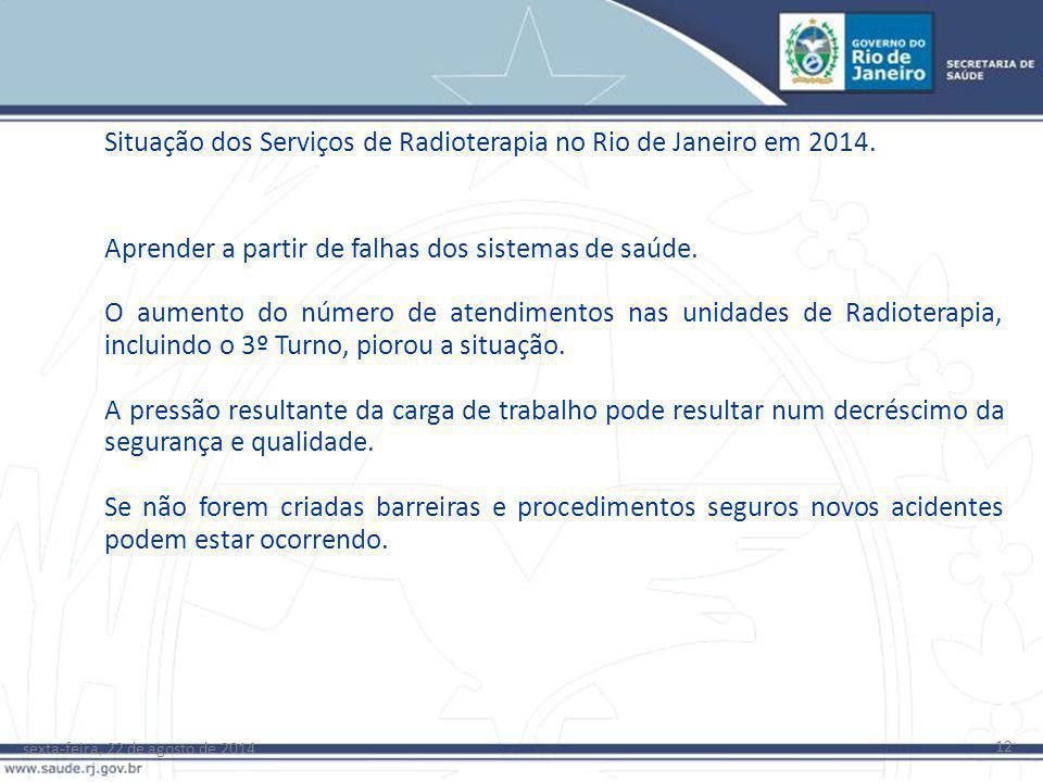 sexta-feira, 22 de agosto de 2014 12 Situação dos Serviços de Radioterapia no Rio de Janeiro em 2014. Aprender a partir de falhas dos sistemas de saúd