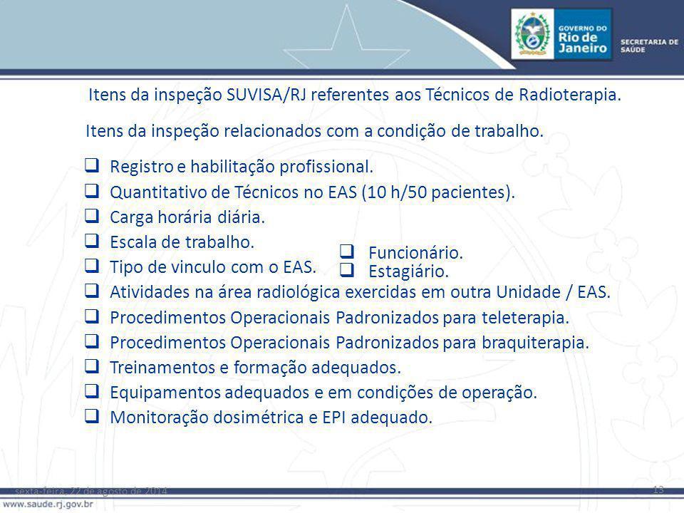 sexta-feira, 22 de agosto de 2014 13 Itens da inspeção SUVISA/RJ referentes aos Técnicos de Radioterapia. Itens da inspeção relacionados com a condiçã