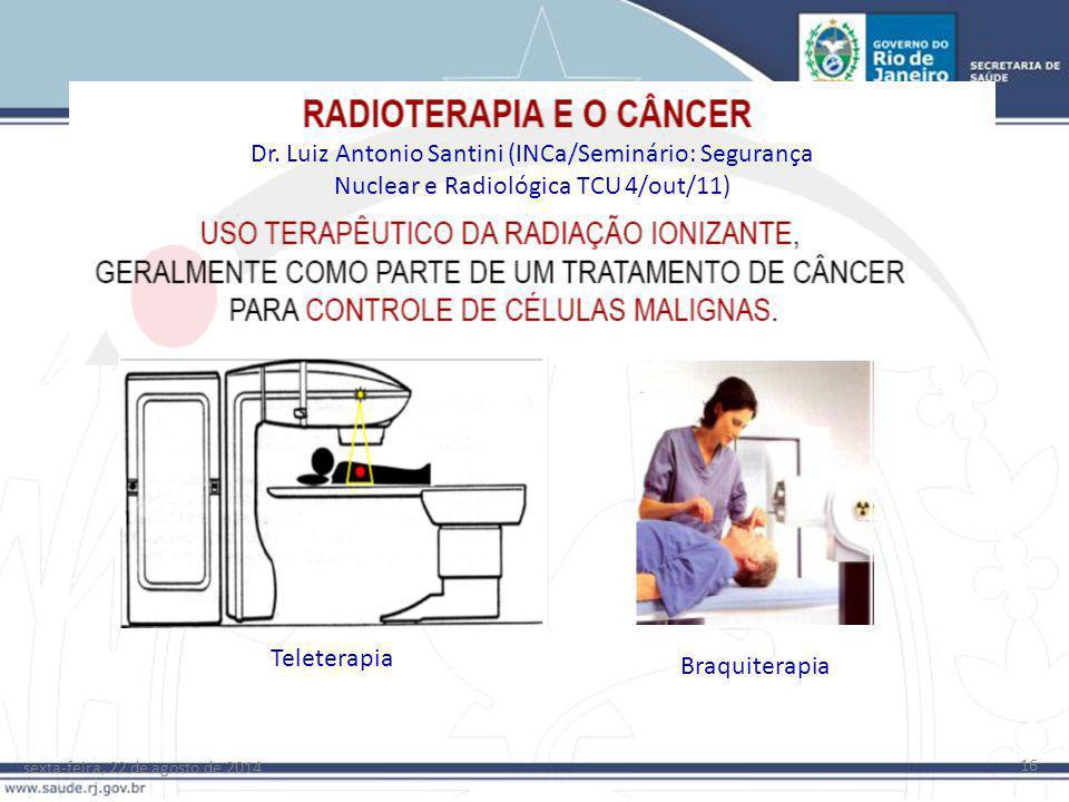 sexta-feira, 22 de agosto de 2014 16 Dr. Luiz Antonio Santini (INCa/Seminário: Segurança Nuclear e Radiológica TCU 4/out/11) Teleterapia Braquiterapia