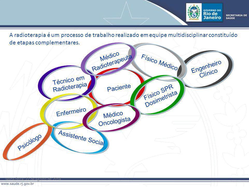 sexta-feira, 22 de agosto de 2014 A radioterapia é um processo de trabalho realizado em equipe multidisciplinar constituído de etapas complementares.