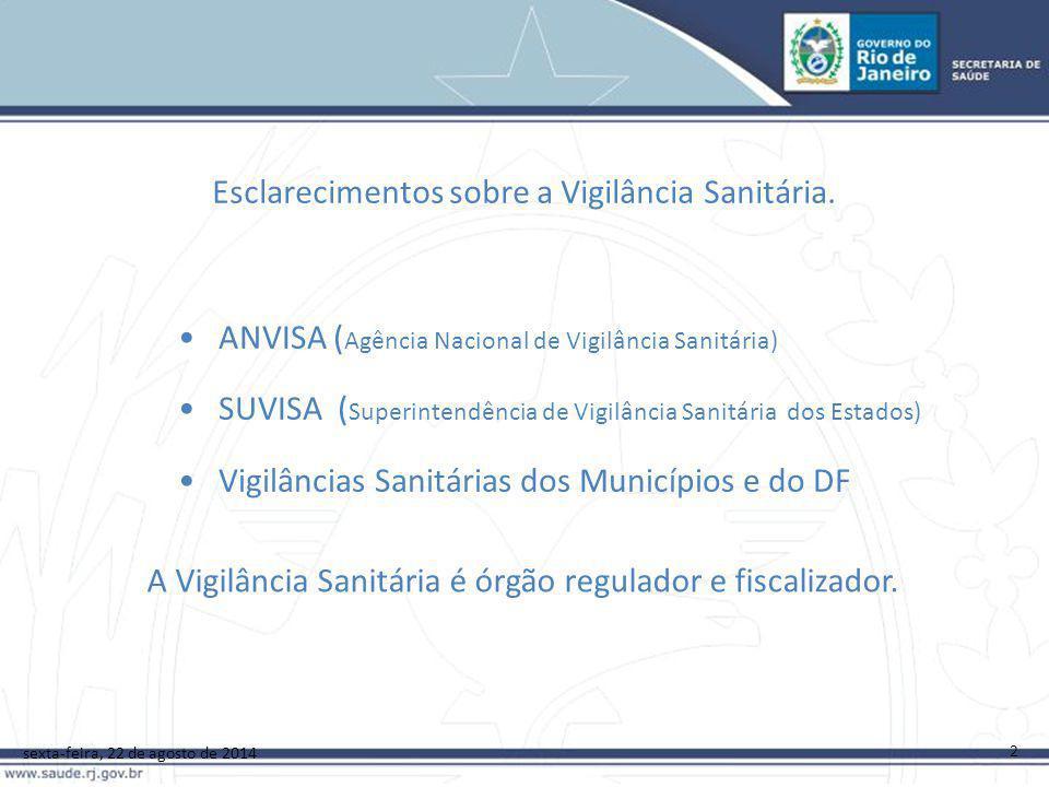 sexta-feira, 22 de agosto de 2014 2 ANVISA ( Agência Nacional de Vigilância Sanitária) SUVISA ( Superintendência de Vigilância Sanitária dos Estados)