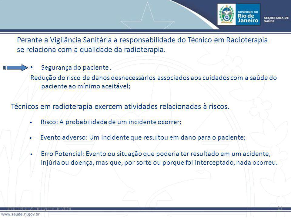 sexta-feira, 22 de agosto de 2014 21 Perante a Vigilância Sanitária a responsabilidade do Técnico em Radioterapia se relaciona com a qualidade da radi