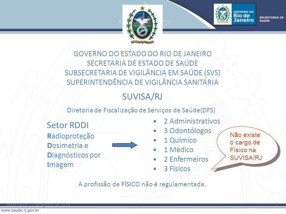 sexta-feira, 22 de agosto de 2014 3 3 Setor RDDI 2 Administrativos 3 Odontólogos 1 Químico 1 Médico 2 Enfermeiros 3 Físicos GOVERNO DO ESTADO DO RIO D