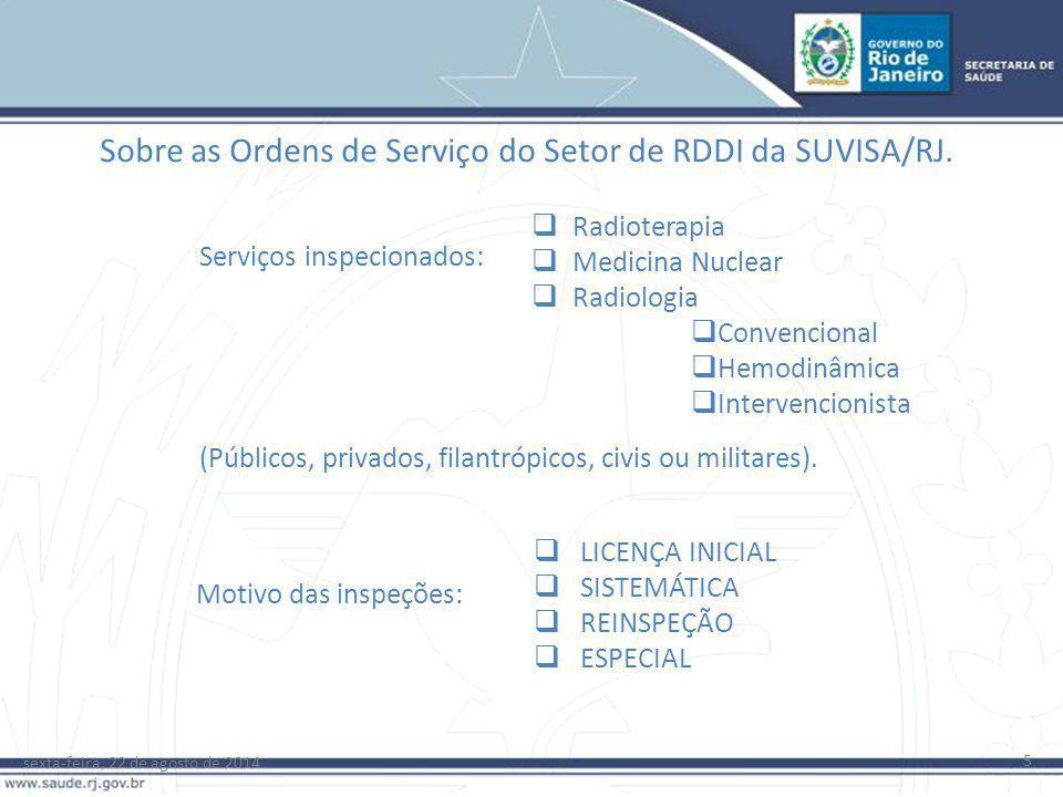 sexta-feira, 22 de agosto de 2014 5  Radioterapia  Medicina Nuclear  Radiologia  Convencional  Hemodinâmica  Intervencionista Sobre as Ordens de