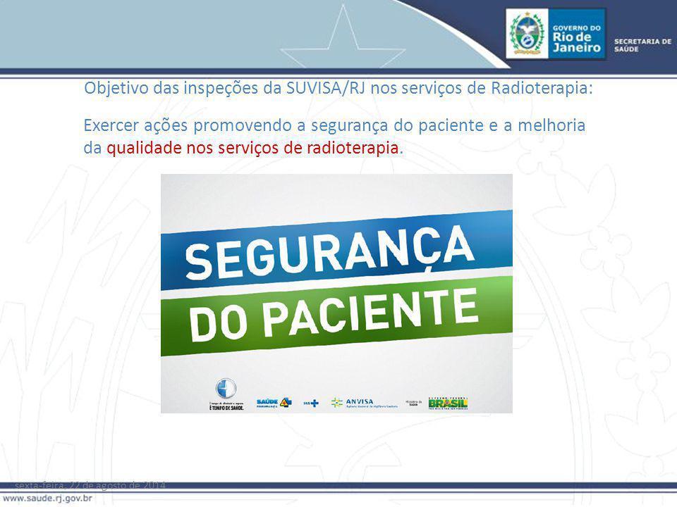 Objetivo das inspeções da SUVISA/RJ nos serviços de Radioterapia: Exercer ações promovendo a segurança do paciente e a melhoria da qualidade nos servi
