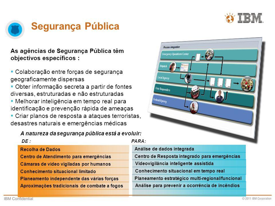 Business Unit Designation or other information As agências de Segurança Pública têm objectivos específicos :  Colaboração entre forças de segurança g