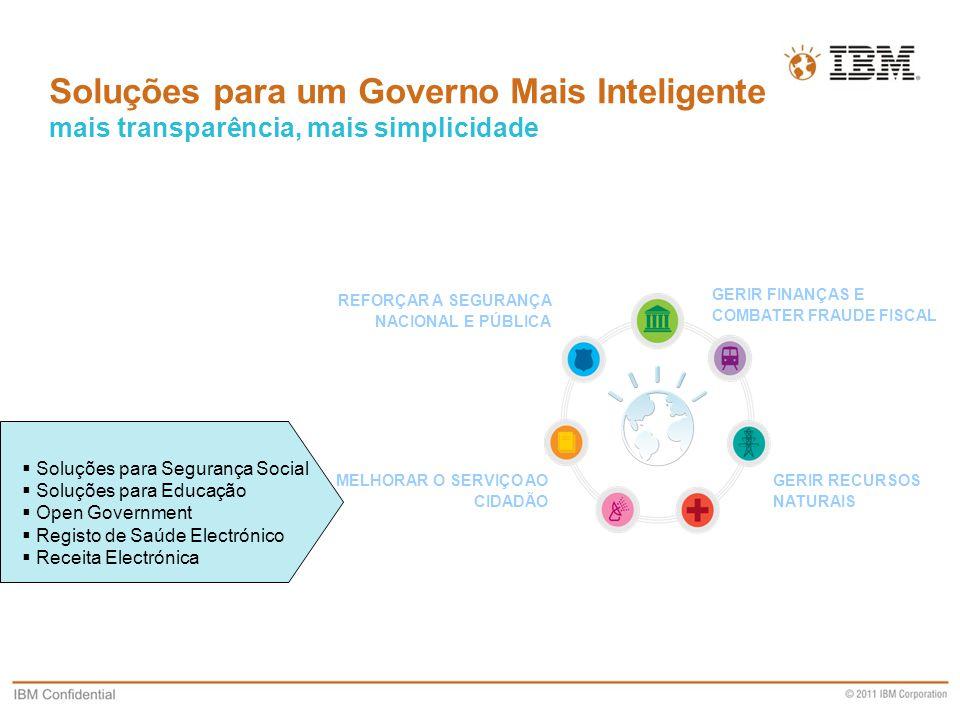 Business Unit Designation or other information Soluções para um Governo Mais Inteligente mais transparência, mais simplicidade GERIR RECURSOS NATURAIS