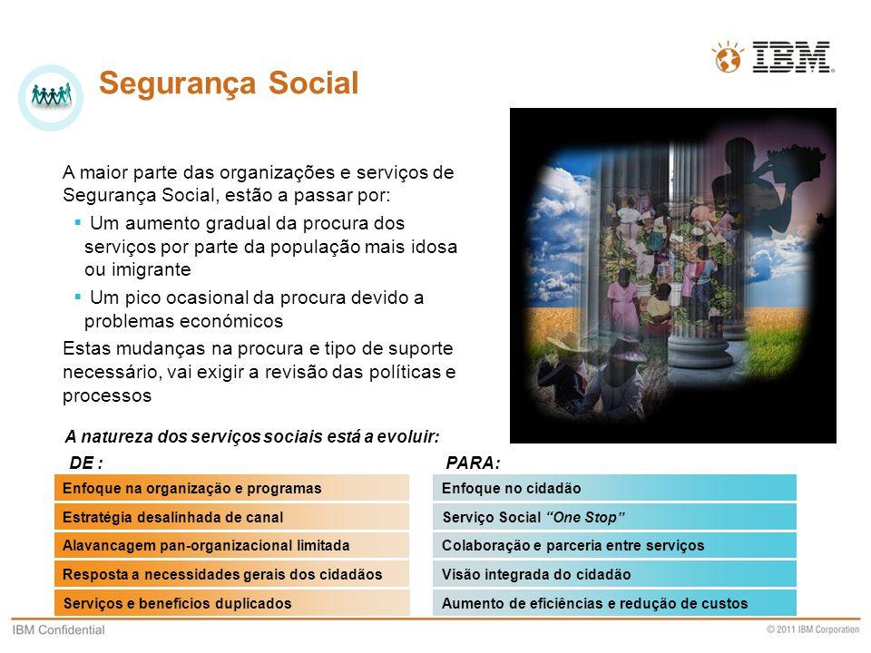 Business Unit Designation or other information A natureza dos serviços sociais está a evoluir: DE : PARA: Enfoque no cidadão Estratégia desalinhada de