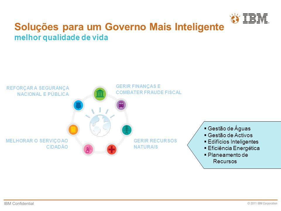 Business Unit Designation or other information Soluções para um Governo Mais Inteligente melhor qualidade de vida GERIR RECURSOS NATURAIS GERIR FINANÇ