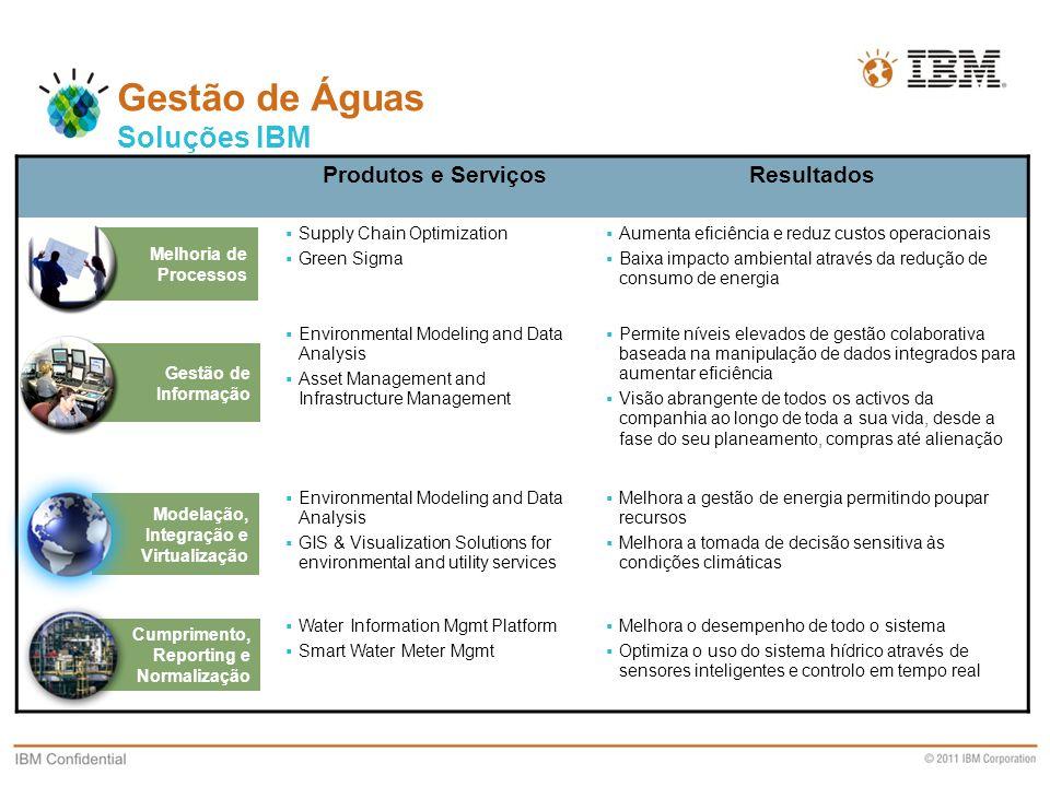 Business Unit Designation or other information Produtos e ServiçosResultados  Supply Chain Optimization  Green Sigma  Aumenta eficiência e reduz cu