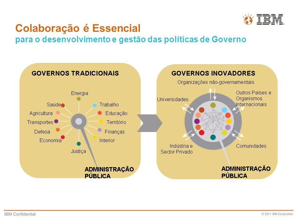 Business Unit Designation or other information Colaboração é Essencial para o desenvolvimento e gestão das políticas de Governo