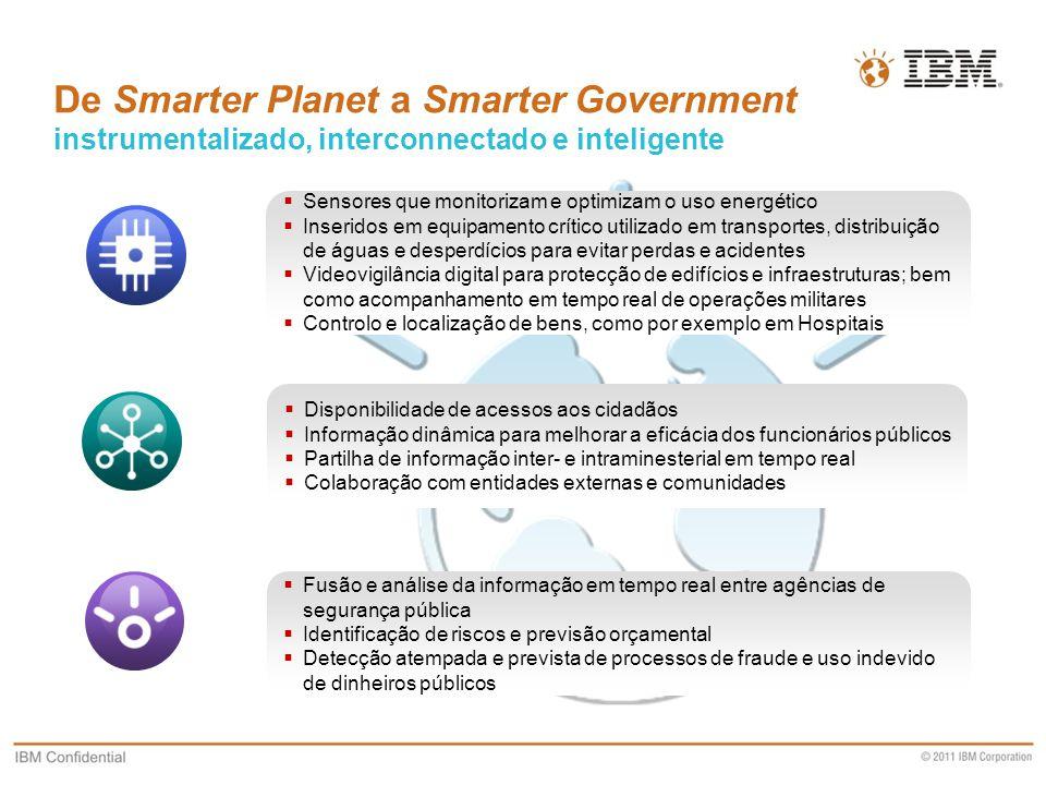 Business Unit Designation or other information De Smarter Planet a Smarter Government instrumentalizado, interconnectado e inteligente  Disponibilida