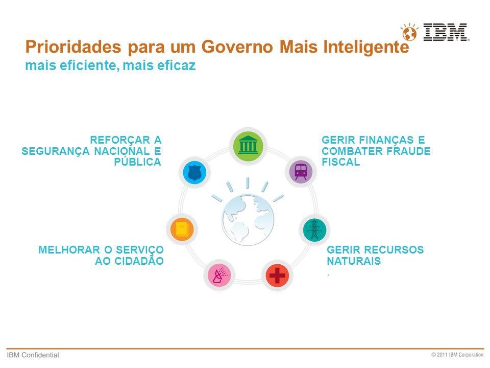 Business Unit Designation or other information MELHORAR O SERVIÇO AO CIDADÃO Prioridades para um Governo Mais Inteligente mais eficiente, mais eficaz GERIR RECURSOS NATURAIS.