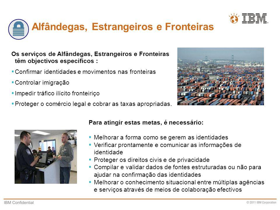 Business Unit Designation or other information Os serviços de Alfândegas, Estrangeiros e Fronteiras têm objectivos especificos :  Confirmar identidad