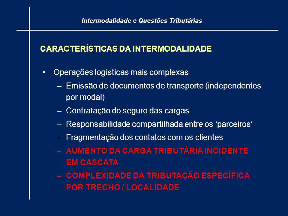 CARACTERÍSTICAS DA INTERMODALIDADE Operações logísticas mais complexas –Emissão de documentos de transporte (independentes por modal) –Contratação do