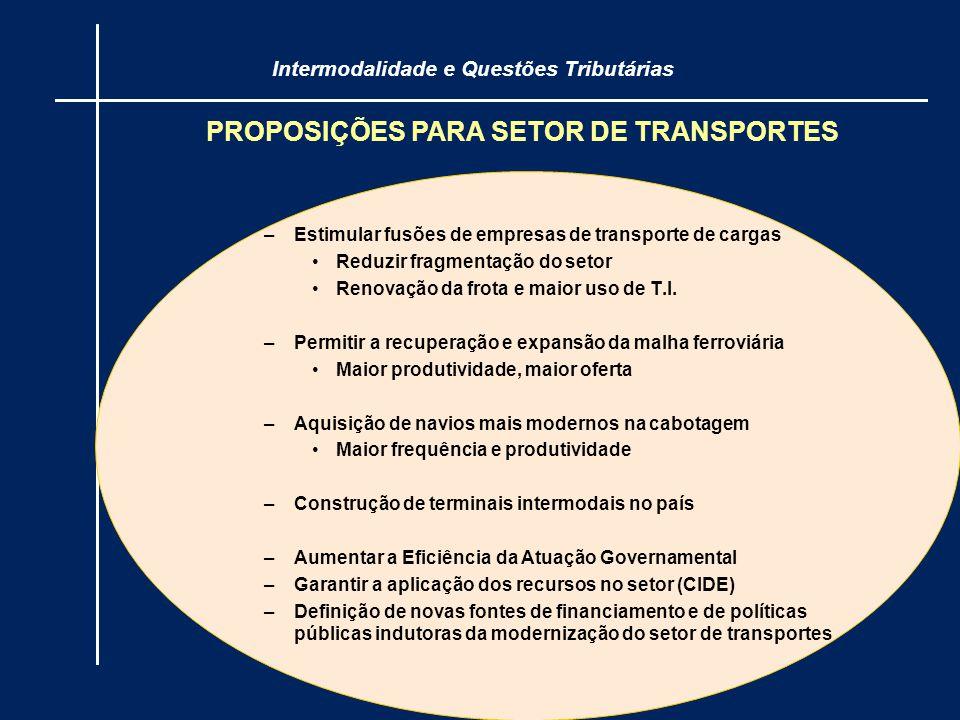 –Estimular fusões de empresas de transporte de cargas Reduzir fragmentação do setor Renovação da frota e maior uso de T.I. –Permitir a recuperação e e