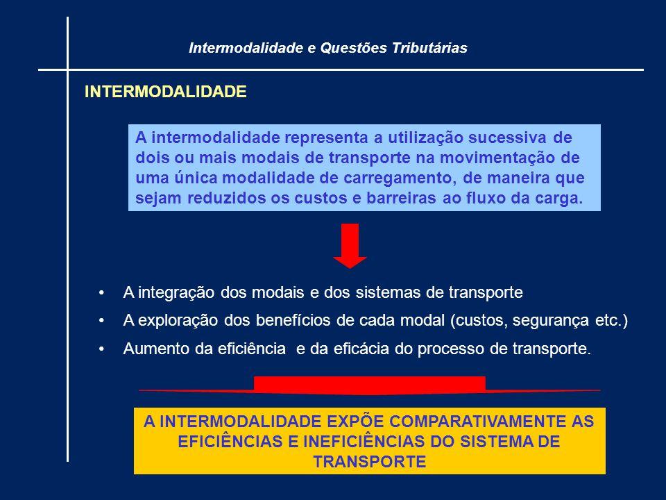 INTERMODALIDADE A integração dos modais e dos sistemas de transporte A exploração dos benefícios de cada modal (custos, segurança etc.) Aumento da efi