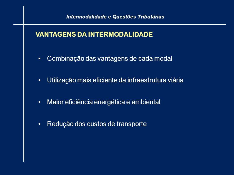 Combinação das vantagens de cada modal Utilização mais eficiente da infraestrutura viária Maior eficiência energética e ambiental Redução dos custos d